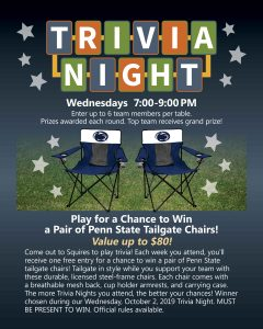 Trivia Night Penn State 16 x 20 web 240x300 - Trivia Night Grand Prize Drawing