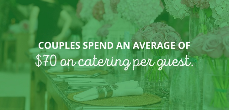 02 know head count - How to Choose a Wedding Catering Service